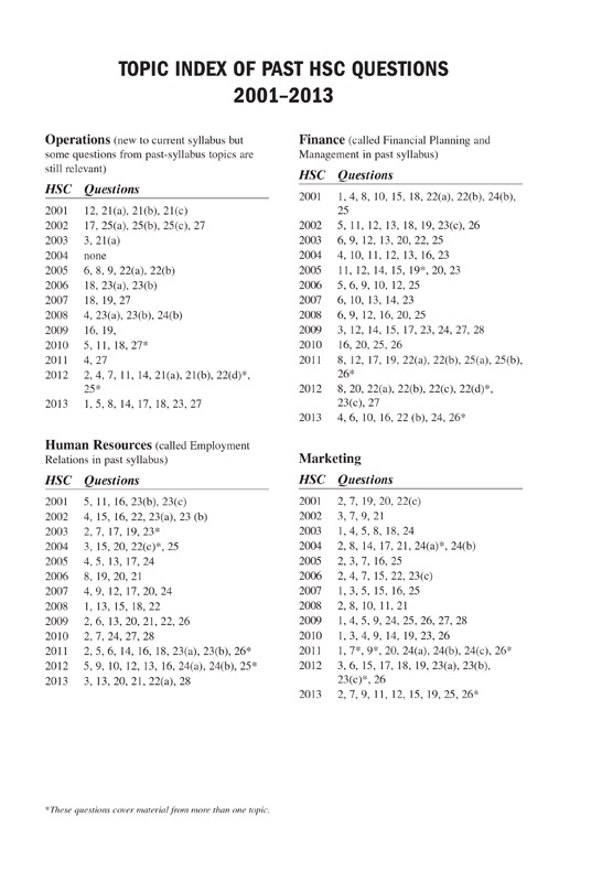 excel hsc business studies pdf