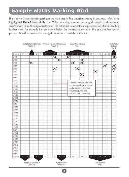Booktopia - Excel Basic Skills English and Mathematics