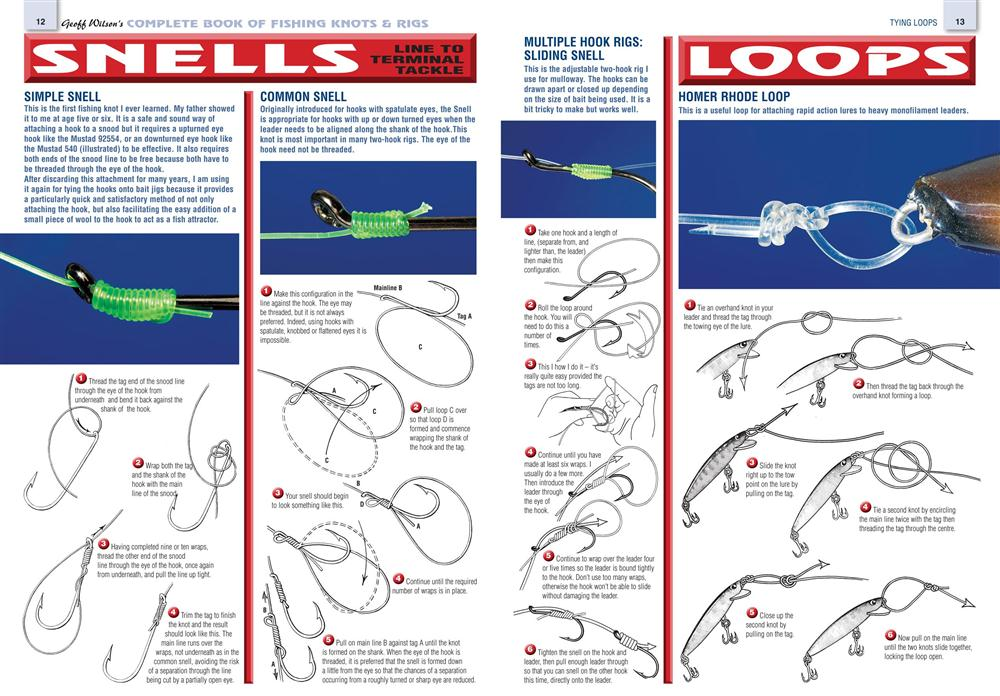 the complete book of fishing knots pdf