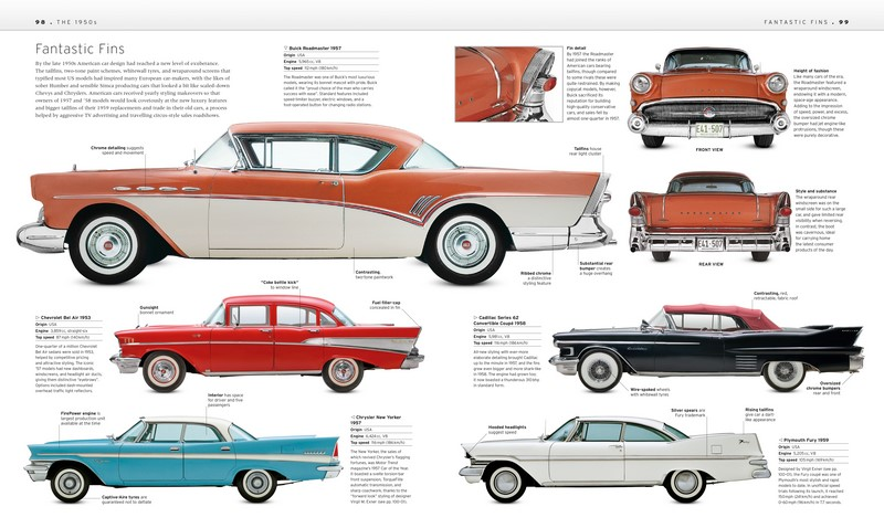 Booktopia The Classic Car Book Visual History By Caroline