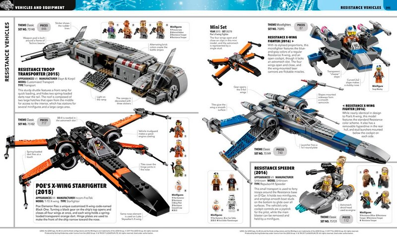 Ultimate Lego Star Wars Includes Two Exclusive Prints By Dk