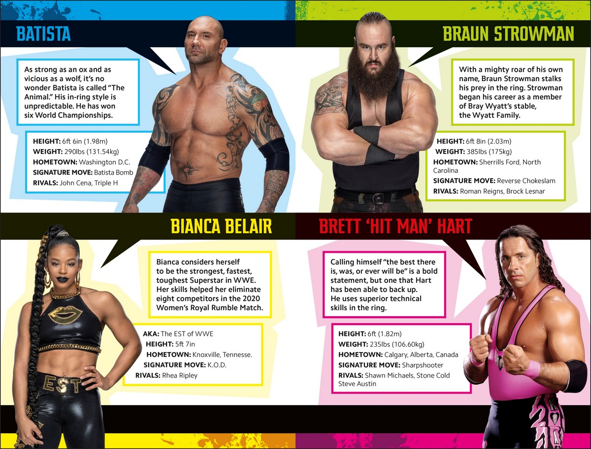 Wwe Superstar Handbook By Dk 9780241468005 Booktopia