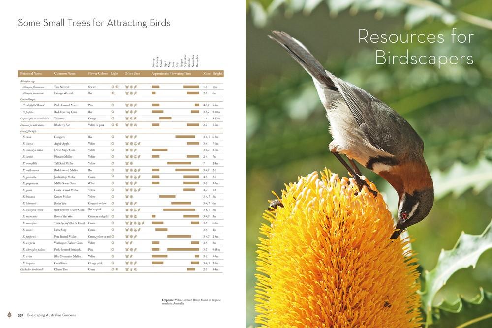 Booktopia Birdscaping Australian Gardens Using Native Plants to