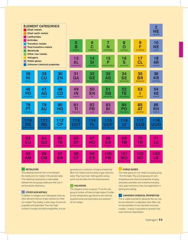 Booktopia the periodic table an infographic guide to the elements take a look inside urtaz Images