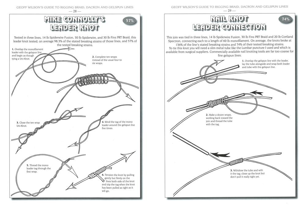 AFN Geoff Wilson's Guide to Rigging, Braid, Dacron and