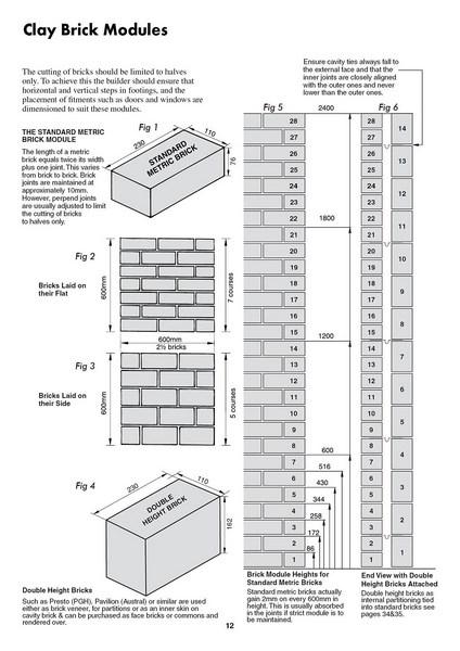 Australian House Building Manual 8th Edition
