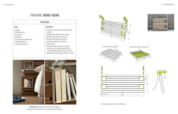 diy designer furniture. Take A Look Inside Diy Designer Furniture