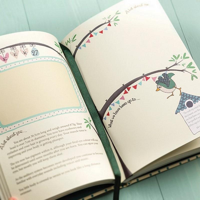 your birthday book a keepsake journal